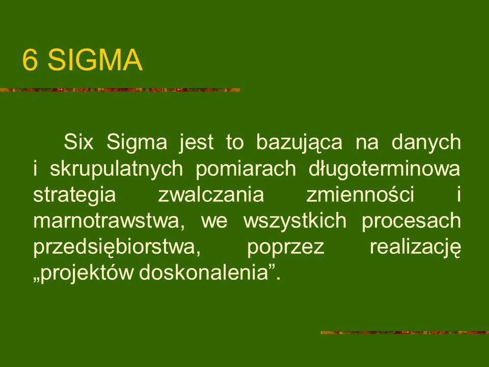 6 SIGMA Six Sigma jest to bazująca na danych i skrupulatnych pomiarach długoterminowa strategia zwalczania zmienności i marnotrawstwa, we wszystkich p
