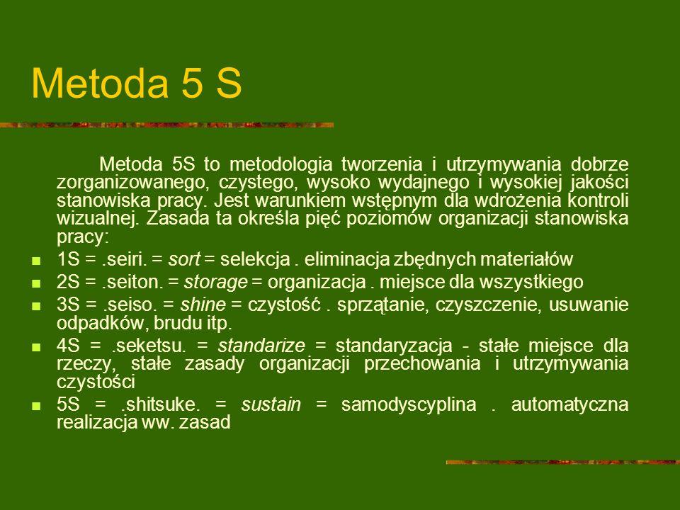 Metoda 5S to metodologia tworzenia i utrzymywania dobrze zorganizowanego, czystego, wysoko wydajnego i wysokiej jakości stanowiska pracy. Jest warunki