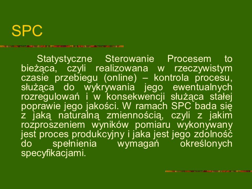 SPC Statystyczne Sterowanie Procesem to bieżąca, czyli realizowana w rzeczywistym czasie przebiegu (online) – kontrola procesu, służąca do wykrywania