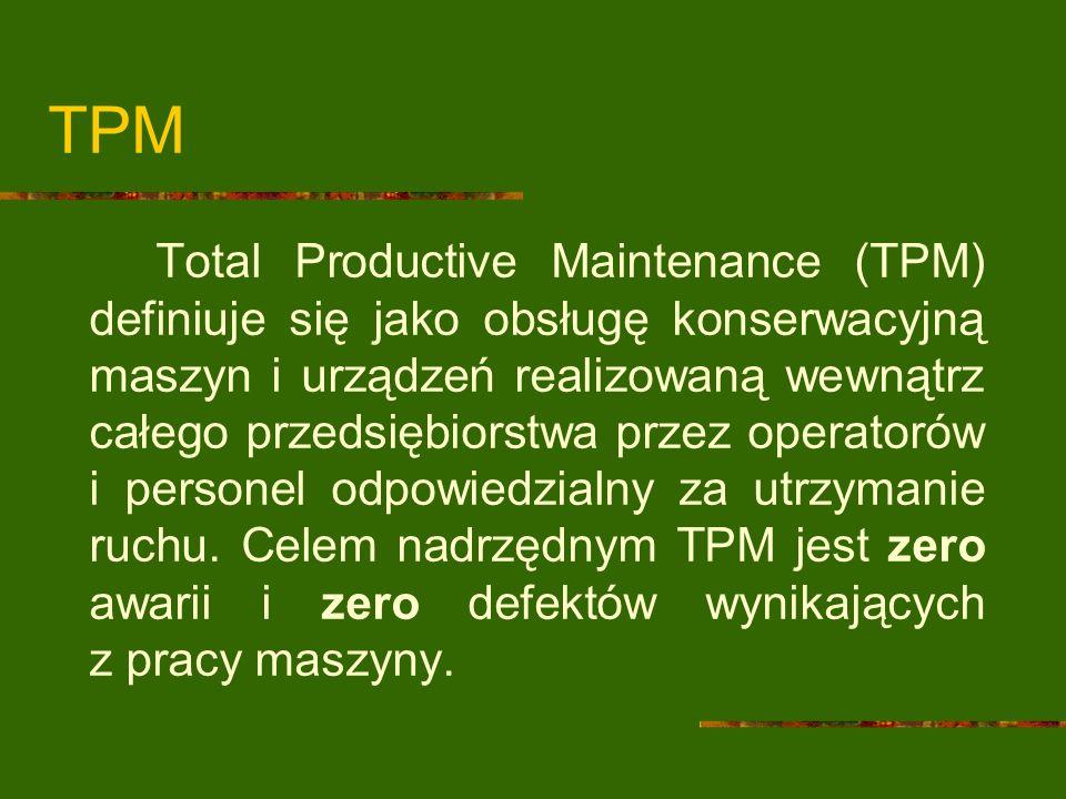 TPM Total Productive Maintenance (TPM) definiuje się jako obsługę konserwacyjną maszyn i urządzeń realizowaną wewnątrz całego przedsiębiorstwa przez o