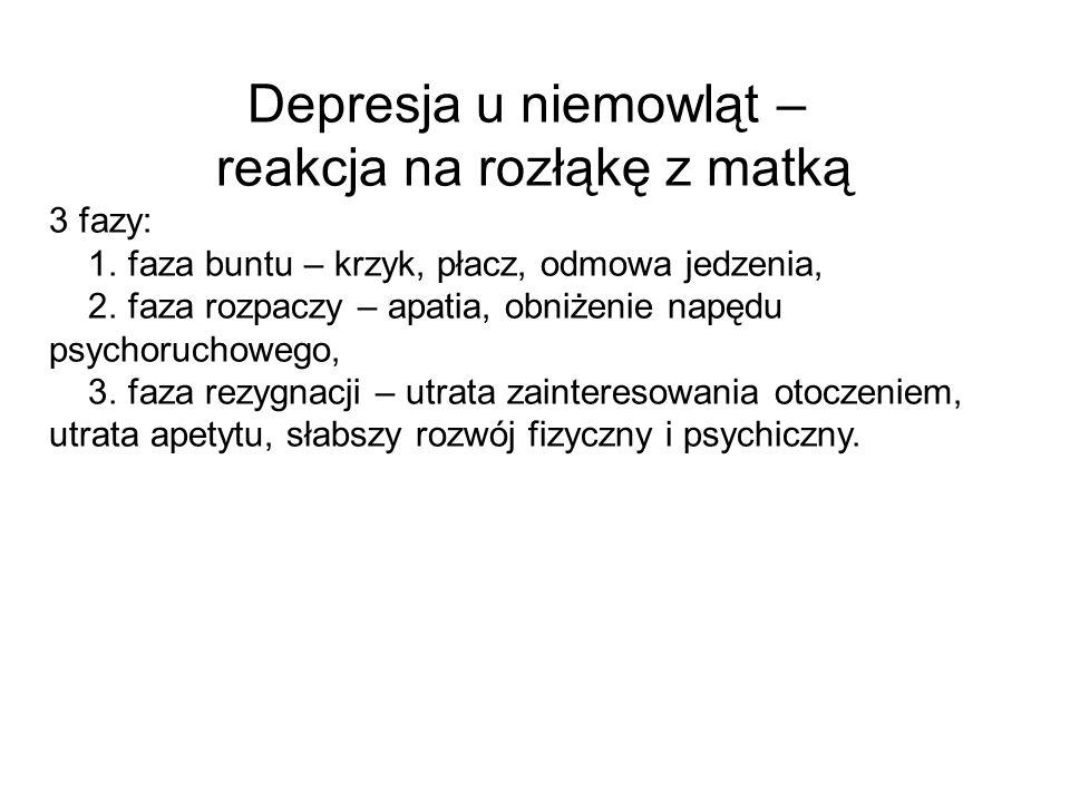 Depresja młodzieńcza wg J.