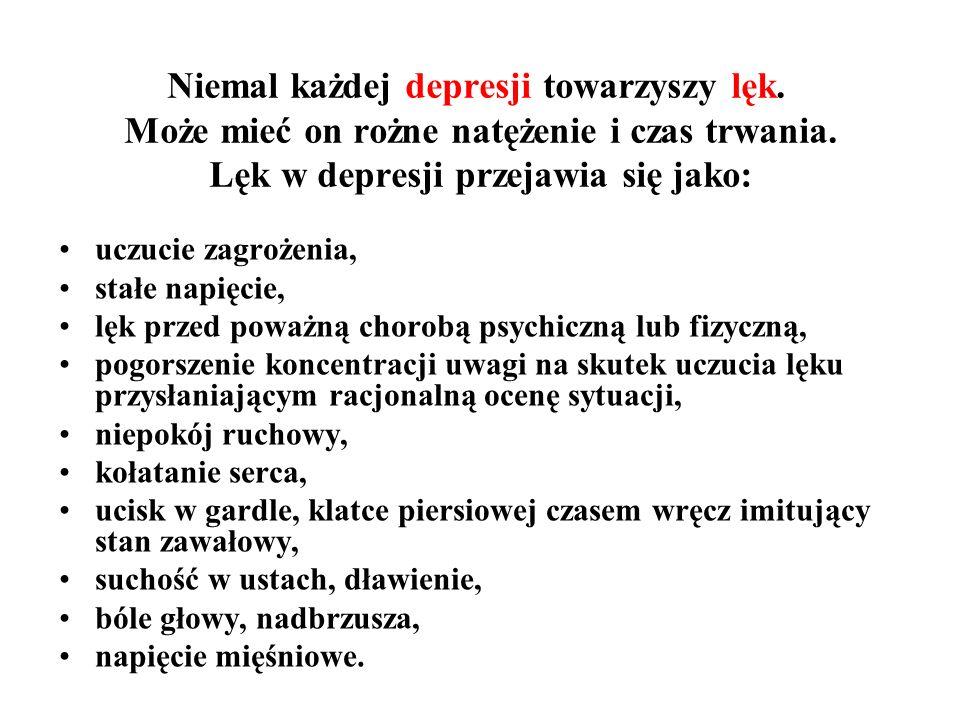 Obrazy depresji (Kępiński 1974).