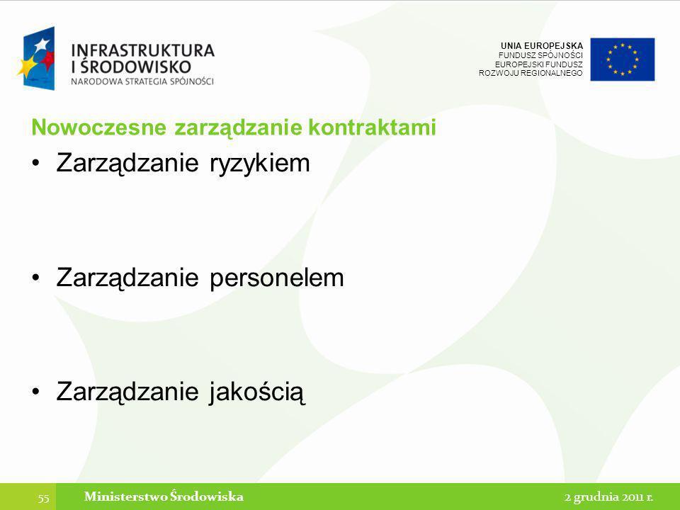 UNIA EUROPEJSKA FUNDUSZ SPÓJNOŚCI EUROPEJSKI FUNDUSZ ROZWOJU REGIONALNEGO Nowoczesne zarządzanie kontraktami Zarządzanie ryzykiem Zarządzanie personel