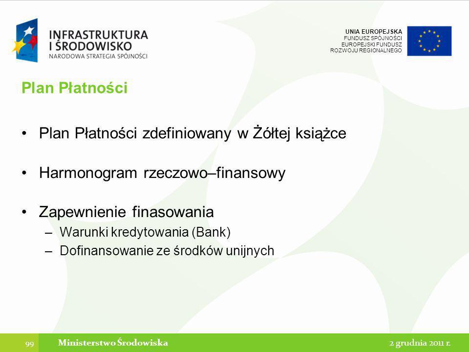 UNIA EUROPEJSKA FUNDUSZ SPÓJNOŚCI EUROPEJSKI FUNDUSZ ROZWOJU REGIONALNEGO Plan Płatności Plan Płatności zdefiniowany w Żółtej książce Harmonogram rzec