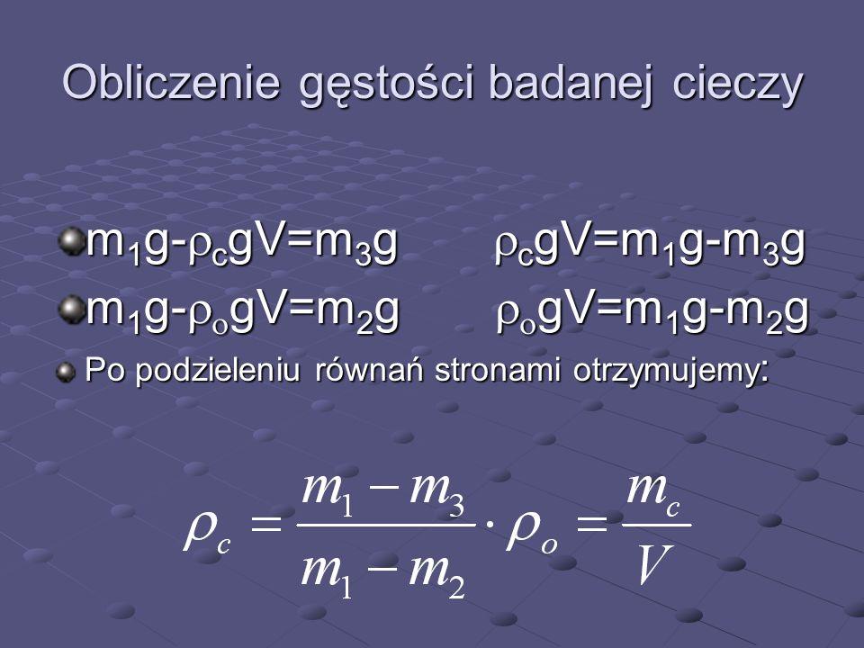 Obliczenie gęstości badanej cieczy m 1 g- c gV=m 3 g c gV=m 1 g-m 3 g m 1 g- gV=m 2 g gV=m 1 g-m 2 g Po podzieleniu równań stronami otrzymujemy :