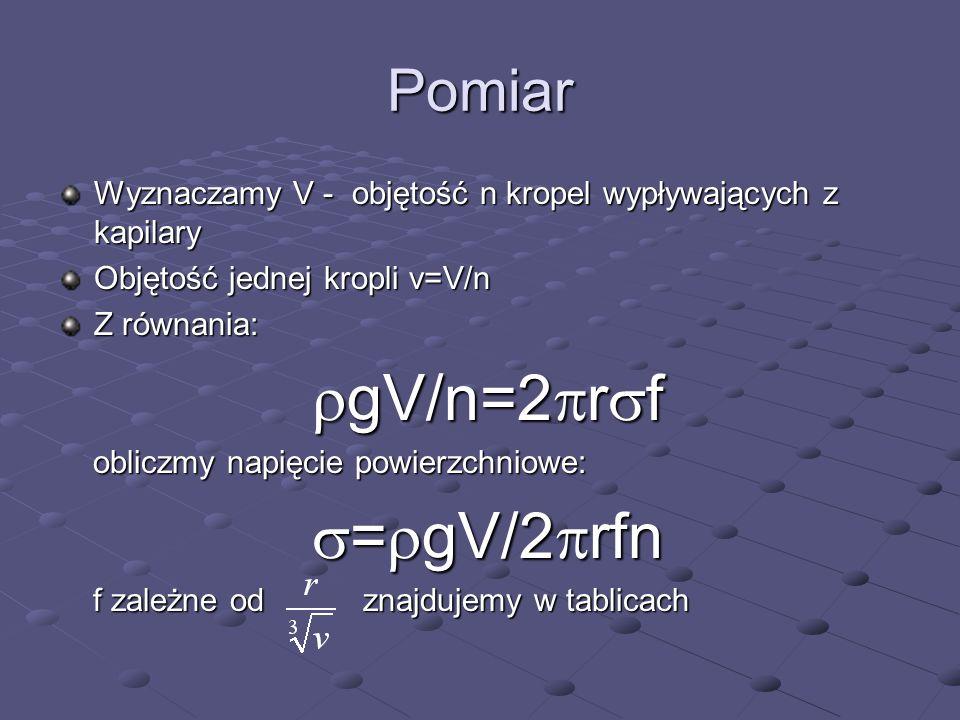 Pomiar Wyznaczamy V - objętość n kropel wypływających z kapilary Objętość jednej kropli v=V/n Z równania: gV/n=2 r f gV/n=2 r f obliczmy napięcie powi