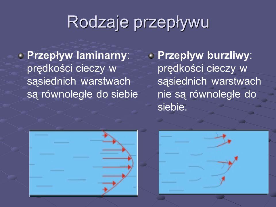 Rodzaje przepływu Przepływ laminarny: prędkości cieczy w sąsiednich warstwach są równoległe do siebie Przepływ burzliwy: prędkości cieczy w sąsiednich