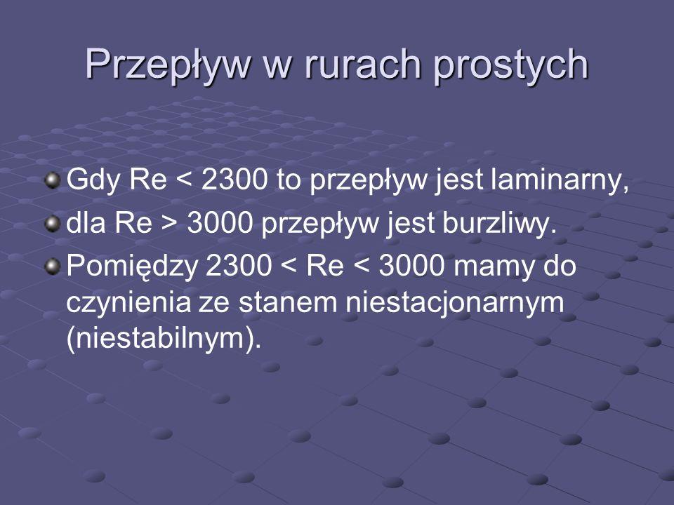 Przepływ w rurach prostych Gdy Re < 2300 to przepływ jest laminarny, dla Re > 3000 przepływ jest burzliwy. Pomiędzy 2300 < Re < 3000 mamy do czynienia