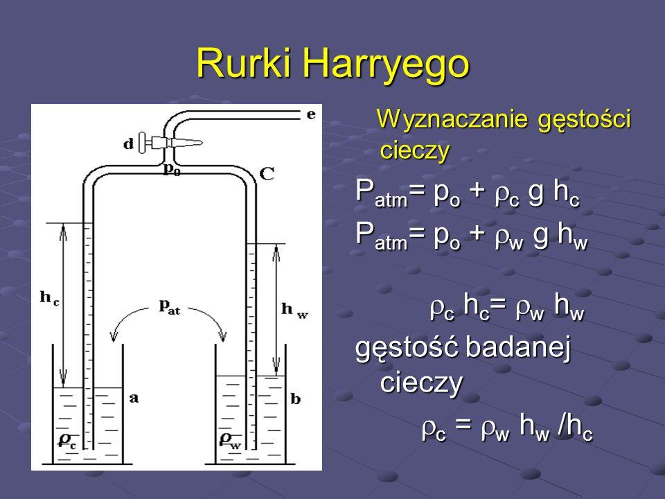 Rurki Harryego Wyznaczanie gęstości cieczy Wyznaczanie gęstości cieczy P atm = p o + c g h c P atm = p o + w g h w c h c = w h w c h c = w h w gęstość