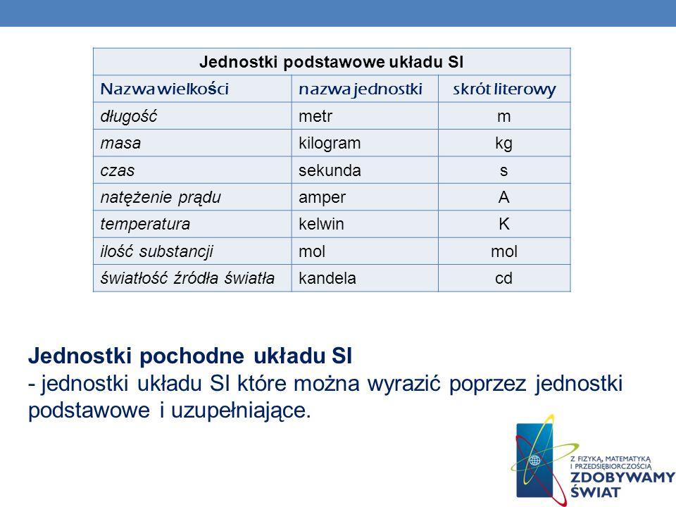 Prezentacje wykonali: 1.Michał Krówczyński2. Daria Sadowska 3.