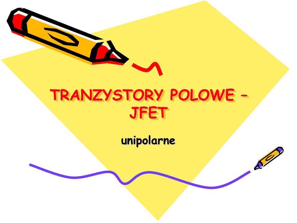 Typowe parametry tranzystorów polowych TypBF245BIRF530 TechnologiaZłączowyMOS RodzajKanał typu n zubożany Kanał typu n wzbogacan y Parametry graniczne Napięcie dren-źródło U DSmax Prąd drenu I Dmax Napięcie bramka-źródło U GSmax Moc strat P strmax 30V 25mA -30V 300mW 100V 10A ±20V 75W Parametry charakterystyczne Napięcie progowe U P Prąd drenu przy U GS =0 I DSS Transkonduktancja g mm Rezystancja w stanie włączenia r dson Maksymalny prąd bramki I Gmax Prąd drenu w stanie odcięcia I Dmax Pojemność wejściowa C weS Pojemność wyjściowa C wyS Pojemność zwrotna C wS Pole wzmocnienia f S Czas włączenia t on Czas wyłączenia t off -1,5...- 4,5V 6..15mA 5mA/V 200 5nA 10nA 4pF 1,6pF 1,1pF 700MHz 1,5...3,5V 5A 5A/V 0,14 0,5mA 1mA 750pF 300pF 50pF 30ns 50ns