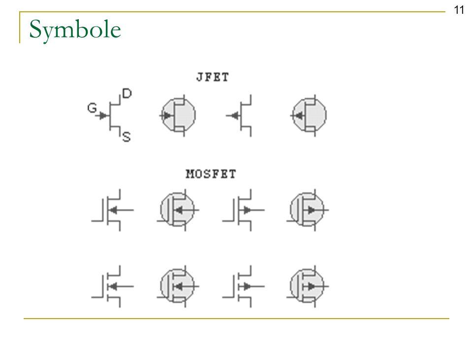 Symbole 11