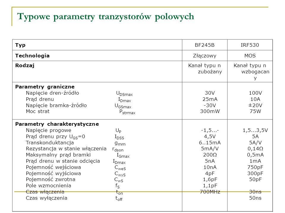 Typowe parametry tranzystorów polowych TypBF245BIRF530 TechnologiaZłączowyMOS RodzajKanał typu n zubożany Kanał typu n wzbogacan y Parametry graniczne
