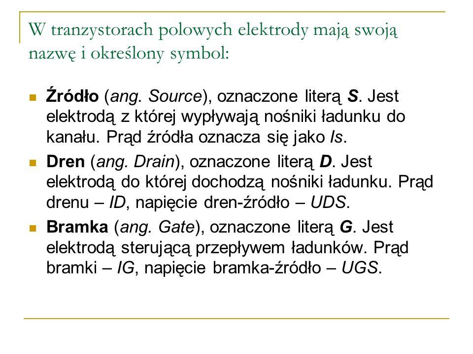 W tranzystorach polowych elektrody mają swoją nazwę i określony symbol: Źródło (ang. Source), oznaczone literą S. Jest elektrodą z której wypływają no