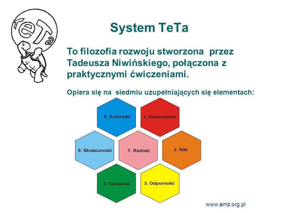 www.amz.org.pl 4 System TeTa To filozofia rozwoju stworzona przez Tadeusza Niwińskiego, połączona z praktycznymi ćwiczeniami. Opiera się na siedmiu uz