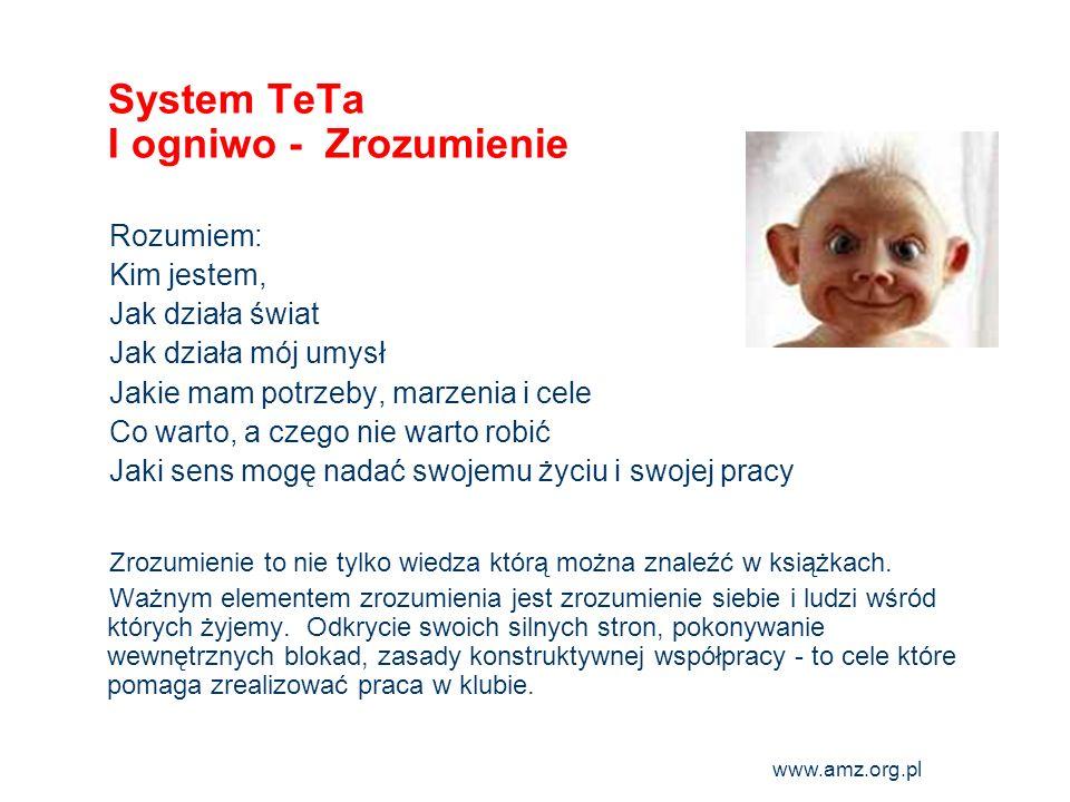 www.amz.org.pl 5 System TeTa I ogniwo - Zrozumienie Rozumiem: Kim jestem, Jak działa świat Jak działa mój umysł Jakie mam potrzeby, marzenia i cele Co