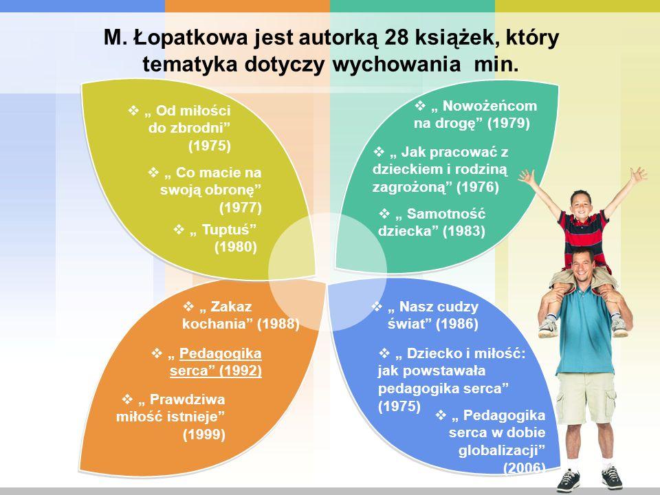 M. Łopatkowa jest autorką 28 książek, który tematyka dotyczy wychowania min. Od miłości do zbrodni (1975) Co macie na swoją obronę (1977) Tuptuś (1980