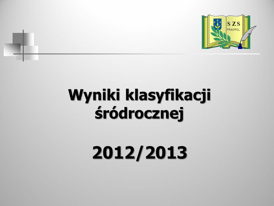 Wyniki klasyfikacji śródrocznej 2012/2013 S Z S FRAMPOL
