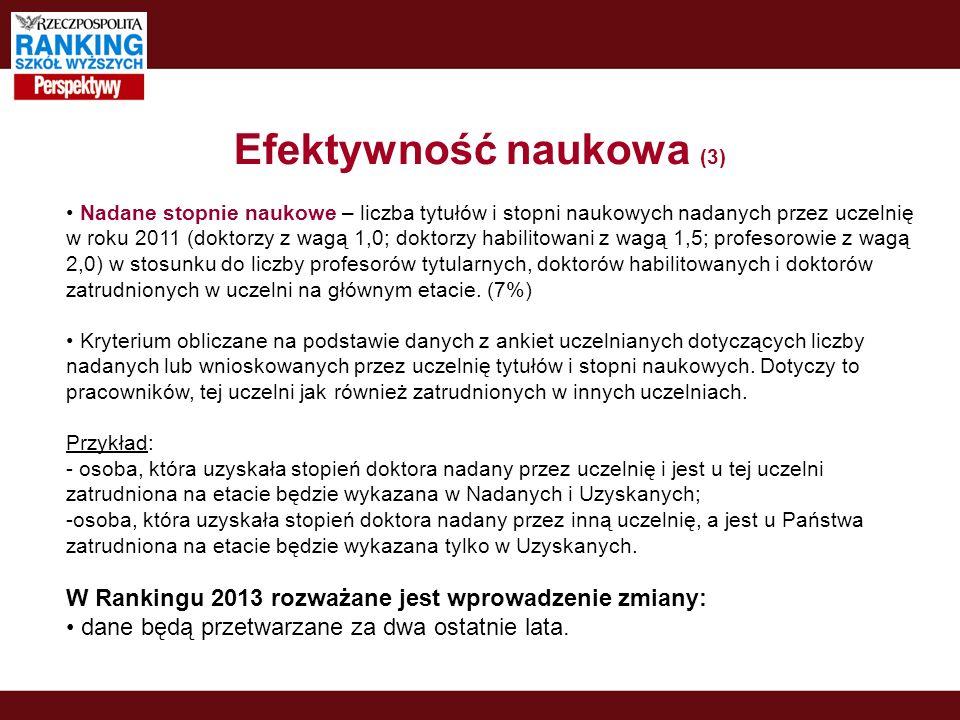 Efektywność naukowa (3) Nadane stopnie naukowe – liczba tytułów i stopni naukowych nadanych przez uczelnię w roku 2011 (doktorzy z wagą 1,0; doktorzy