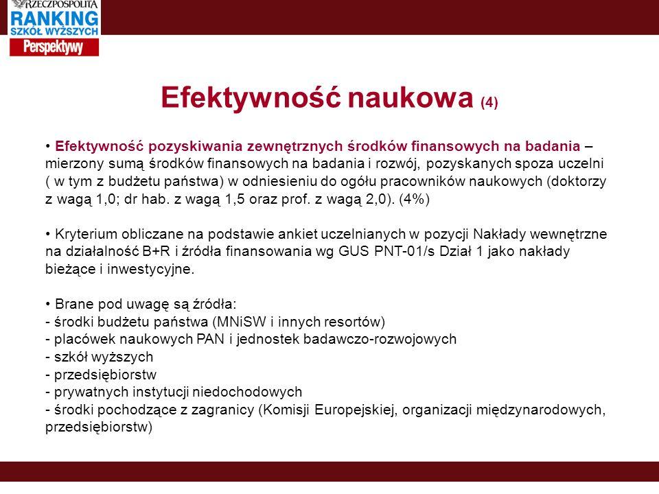 Efektywność naukowa (4) Efektywność pozyskiwania zewnętrznych środków finansowych na badania – mierzony sumą środków finansowych na badania i rozwój,