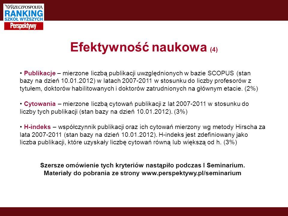 Efektywność naukowa (4) Publikacje – mierzone liczbą publikacji uwzględnionych w bazie SCOPUS (stan bazy na dzień 10.01.2012) w latach 2007-2011 w stosunku do liczby profesorów z tytułem, doktorów habilitowanych i doktorów zatrudnionych na głównym etacie.