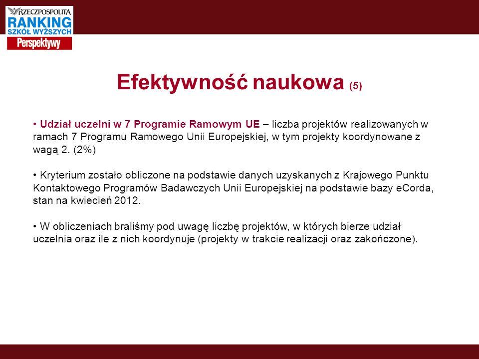 Efektywność naukowa (5) Udział uczelni w 7 Programie Ramowym UE – liczba projektów realizowanych w ramach 7 Programu Ramowego Unii Europejskiej, w tym