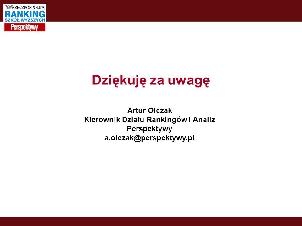Dziękuję za uwagę Artur Olczak Kierownik Działu Rankingów i Analiz Perspektywy a.olczak@perspektywy.pl
