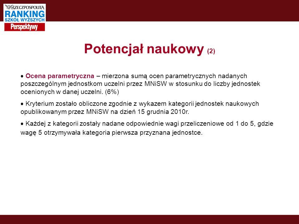Potencjał naukowy (2) Ocena parametryczna – mierzona sumą ocen parametrycznych nadanych poszczególnym jednostkom uczelni przez MNiSW w stosunku do liczby jednostek ocenionych w danej uczelni.
