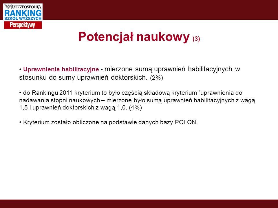 Potencjał naukowy (3) Uprawnienia habilitacyjne - mierzone sumą uprawnień habilitacyjnych w stosunku do sumy uprawnień doktorskich.