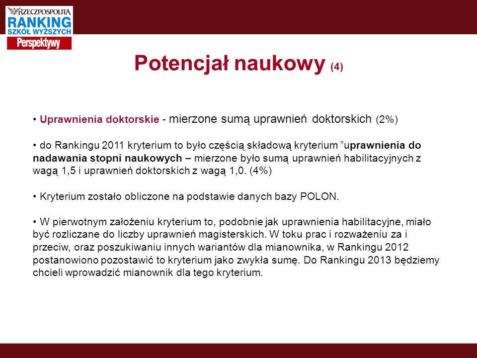 Potencjał naukowy (4) Uprawnienia doktorskie - mierzone sumą uprawnień doktorskich (2%) do Rankingu 2011 kryterium to było częścią składową kryterium uprawnienia do nadawania stopni naukowych – mierzone było sumą uprawnień habilitacyjnych z wagą 1,5 i uprawnień doktorskich z wagą 1,0.