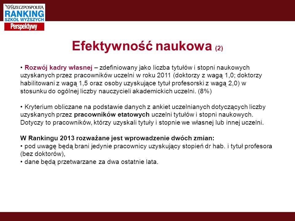 Efektywność naukowa (2) Rozwój kadry własnej – zdefiniowany jako liczba tytułów i stopni naukowych uzyskanych przez pracowników uczelni w roku 2011 (d