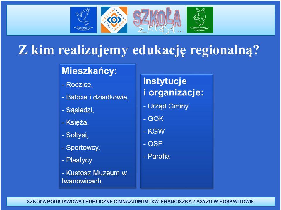 Z kim realizujemy edukację regionalną? Mieszkańcy: - Rodzice, - Babcie i dziadkowie, - Sąsiedzi, - Księża, - Sołtysi, - Sportowcy, - Plastycy - Kustos