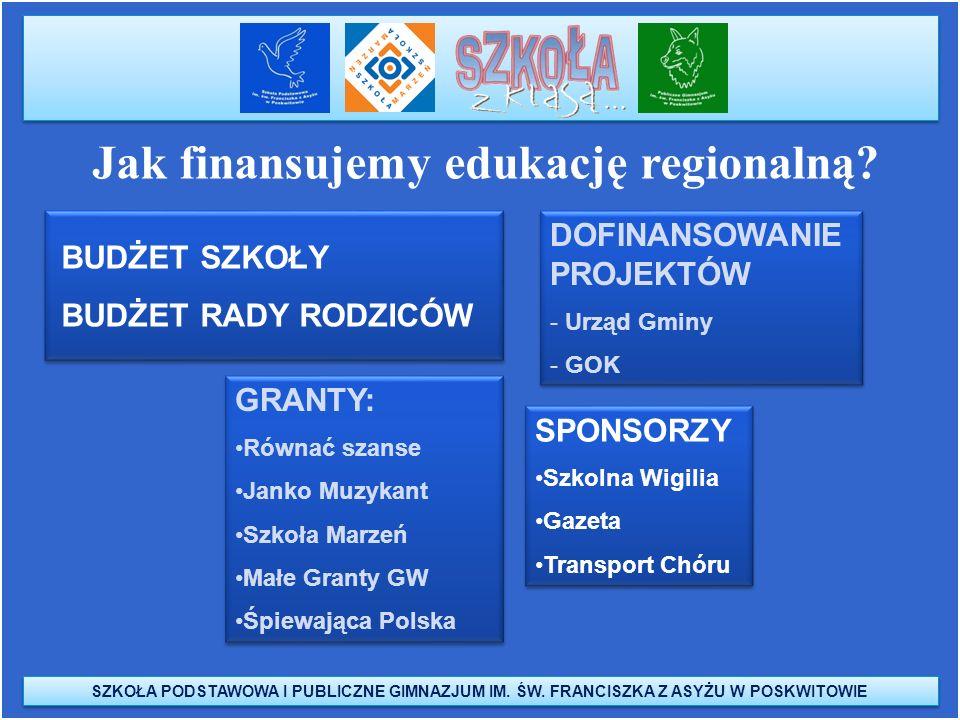 Jak finansujemy edukację regionalną? BUDŻET SZKOŁY BUDŻET RADY RODZICÓW DOFINANSOWANIE PROJEKTÓW - Urząd Gminy - GOK DOFINANSOWANIE PROJEKTÓW - Urząd