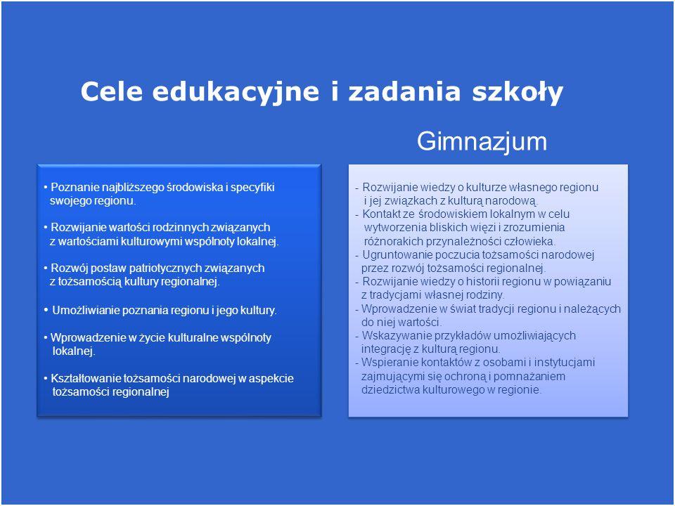 Cele edukacyjne i zadania szkoły Szkoła podstawowa Gimnazjum Poznanie najbliższego środowiska i specyfiki swojego regionu. Rozwijanie wartości rodzinn