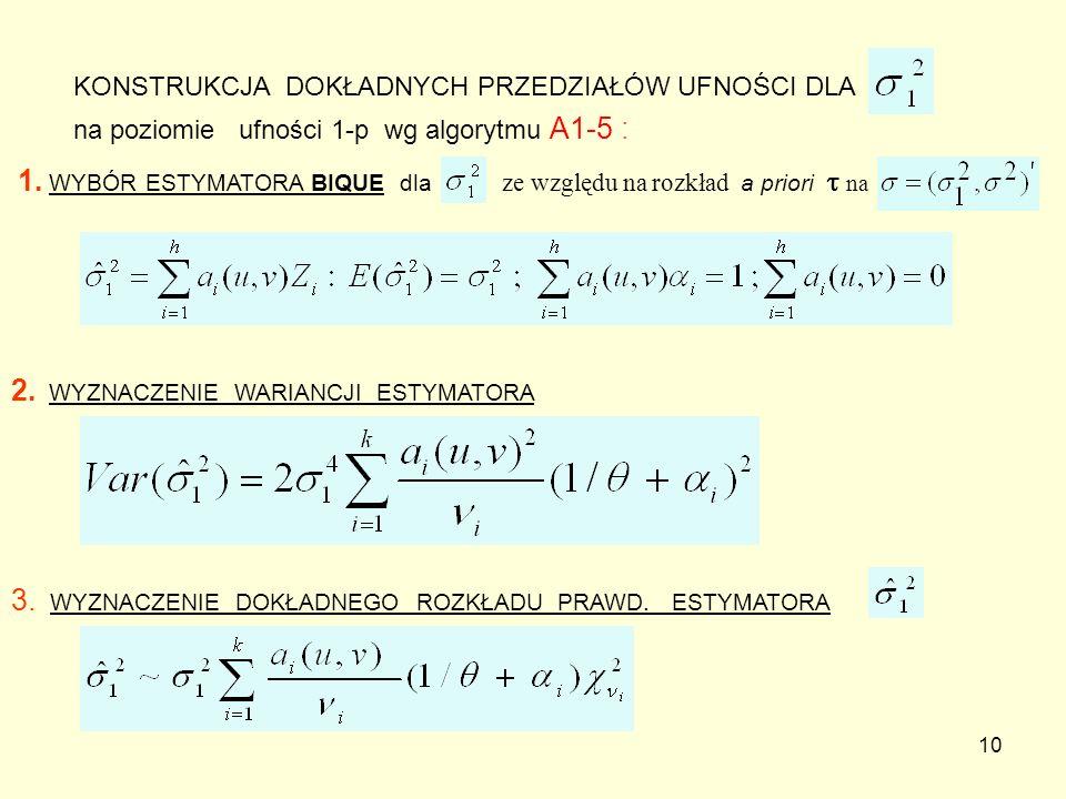 10 KONSTRUKCJA DOKŁADNYCH PRZEDZIAŁÓW UFNOŚCI DLA na poziomie ufności 1-p wg algorytmu A1-5 : 1. WYBÓR ESTYMATORA BIQUE dla ze względu na rozkład a pr