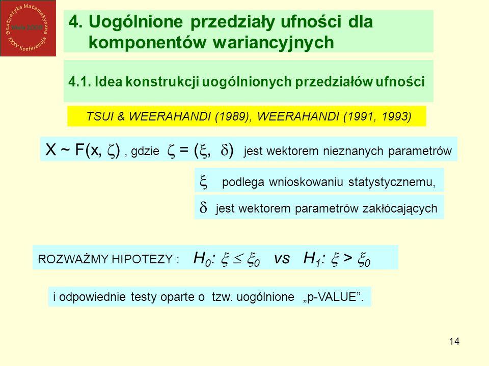 14 4. Uogólnione przedziały ufności dla komponentów wariancyjnych 4.1. Idea konstrukcji uogólnionych przedziałów ufności TSUI & WEERAHANDI (1989), WEE
