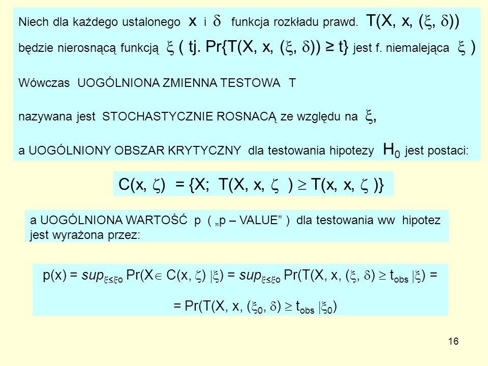 16 Niech dla każdego ustalonego x i funkcja rozkładu prawd. T(X, x, (, )) będzie nierosnącą funkcją ( tj. Pr{T(X, x, (, )) t} jest f. niemalejąca ) Wó