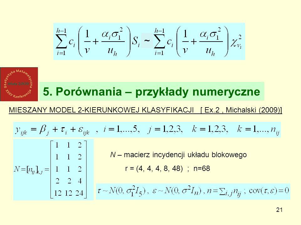 21 5. Porównania – przykłady numeryczne MIESZANY MODEL 2-KIERUNKOWEJ KLASYFIKACJI [ Ex.2, Michalski (2009)] N – macierz incydencji układu blokowego r