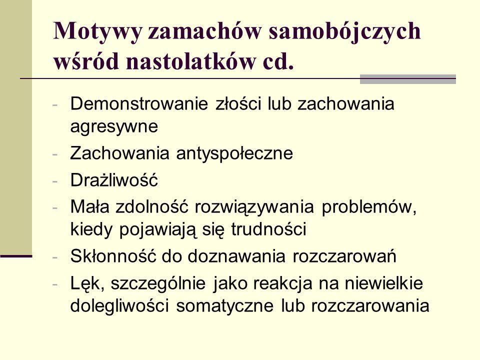 Motywy zamachów samobójczych wśród nastolatków cd. - Demonstrowanie złości lub zachowania agresywne - Zachowania antyspołeczne - Drażliwość - Mała zdo