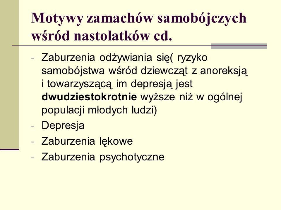 Motywy zamachów samobójczych wśród nastolatków cd. - Zaburzenia odżywiania się( ryzyko samobójstwa wśród dziewcząt z anoreksją i towarzyszącą im depre