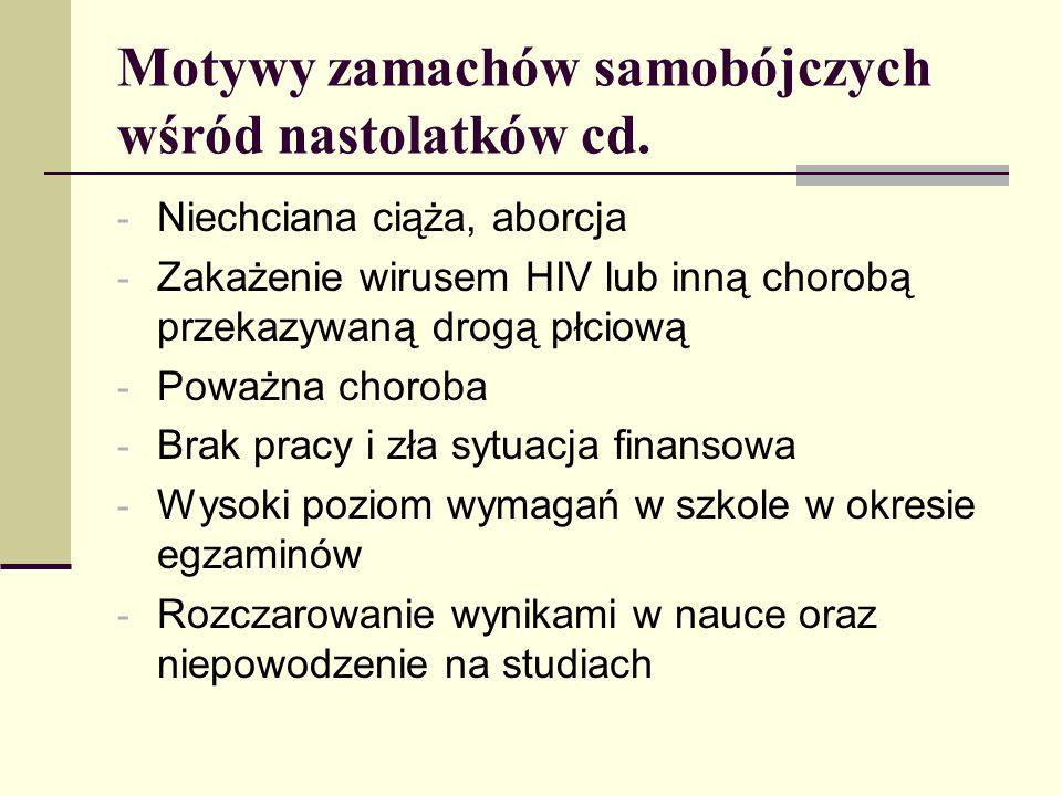 Motywy zamachów samobójczych wśród nastolatków cd. - Niechciana ciąża, aborcja - Zakażenie wirusem HIV lub inną chorobą przekazywaną drogą płciową - P