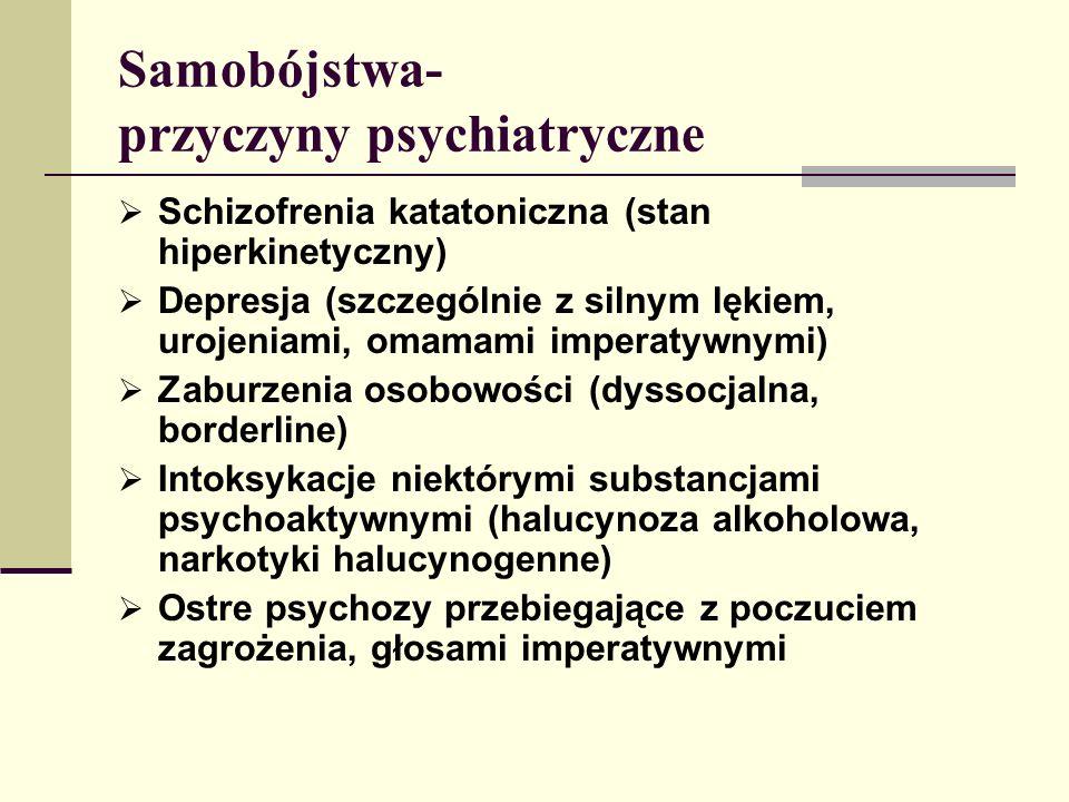 Samobójstwa- przyczyny psychiatryczne Schizofrenia katatoniczna (stan hiperkinetyczny) Depresja (szczególnie z silnym lękiem, urojeniami, omamami impe