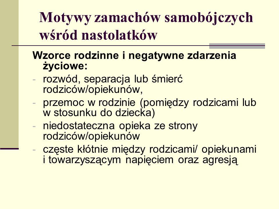 Samobójstwa- przyczyny psychiatryczne Schizofrenia katatoniczna (stan hiperkinetyczny) Depresja (szczególnie z silnym lękiem, urojeniami, omamami imperatywnymi) Zaburzenia osobowości (dyssocjalna, borderline) Intoksykacje niektórymi substancjami psychoaktywnymi (halucynoza alkoholowa, narkotyki halucynogenne) Ostre psychozy przebiegające z poczuciem zagrożenia, głosami imperatywnymi