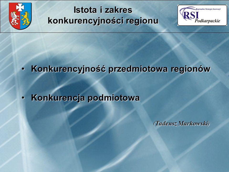 Konkurencyjność przedmiotowa regionówKonkurencyjność przedmiotowa regionów Konkurencja podmiotowaKonkurencja podmiotowa Istota i zakres konkurencyjności regionu (Tadeusz Markowski)