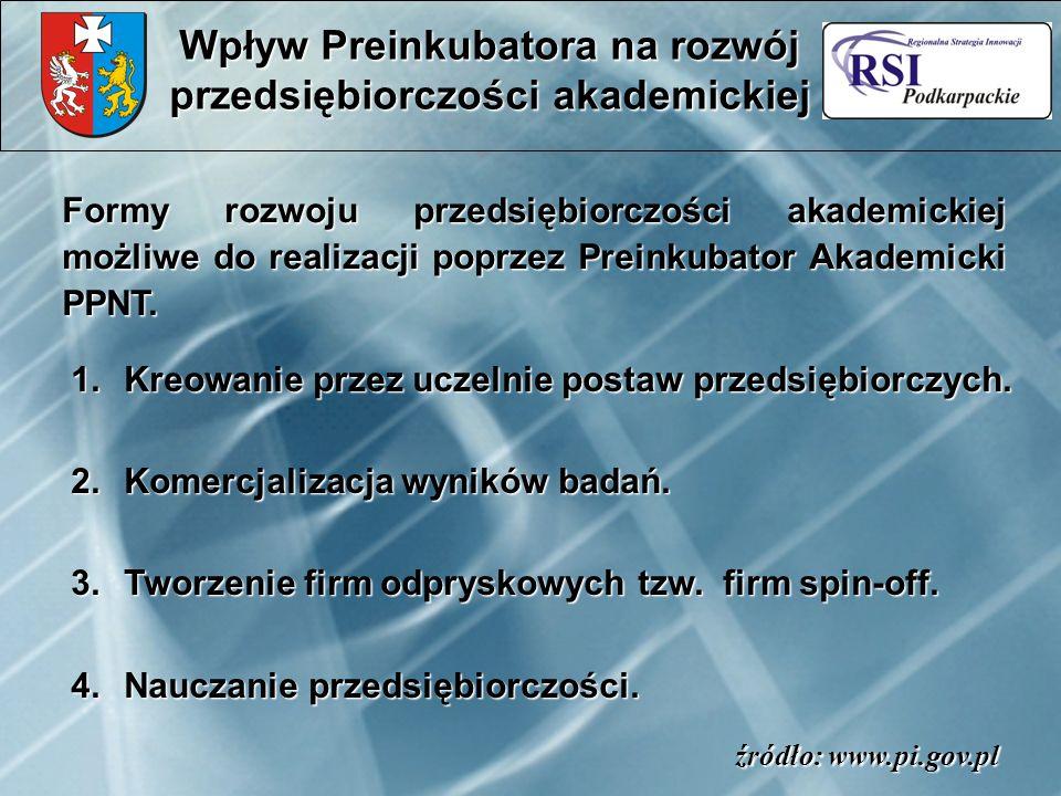 Formy rozwoju przedsiębiorczości akademickiej możliwe do realizacji poprzez Preinkubator Akademicki PPNT.