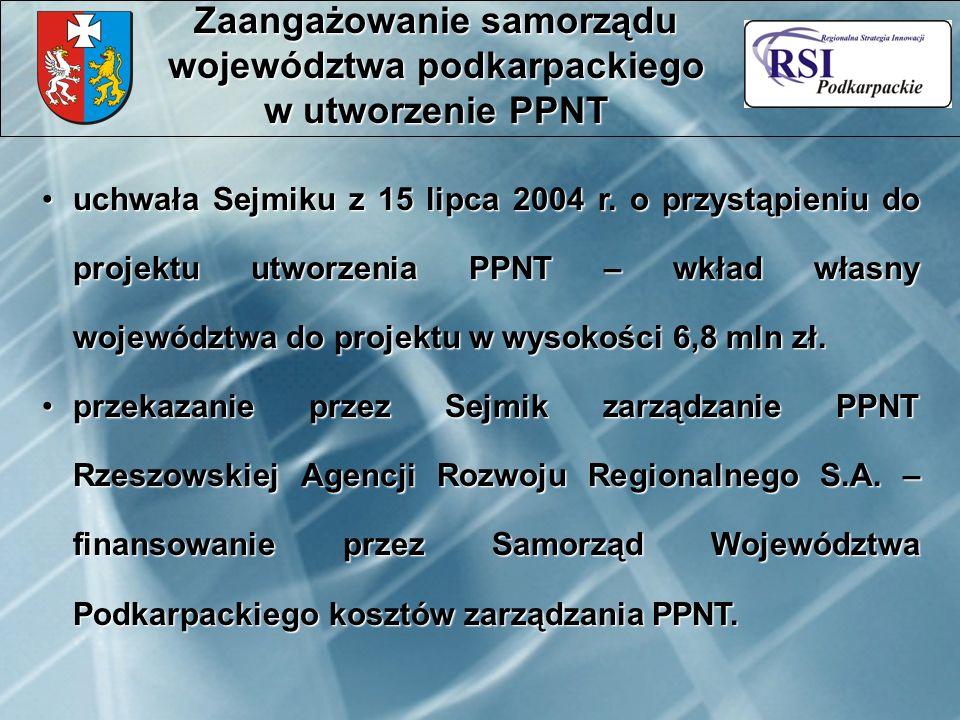 Zaangażowanie samorządu województwa podkarpackiego w utworzenie PPNT uchwała Sejmiku z 15 lipca 2004 r.