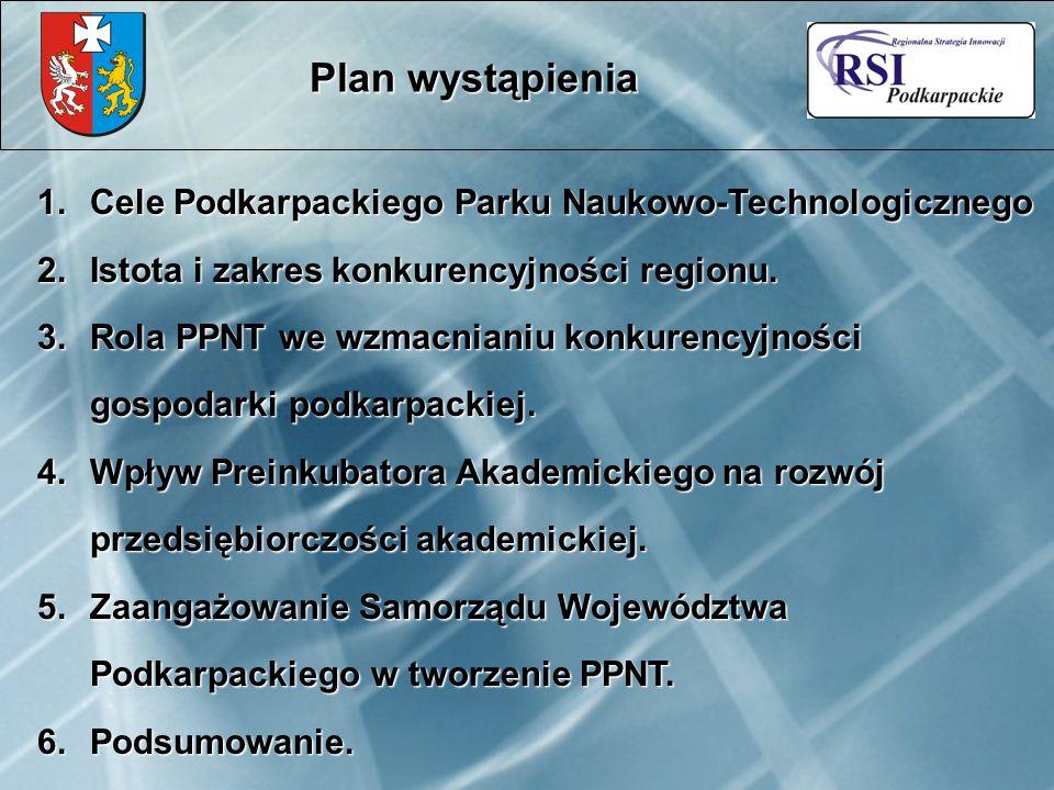 Plan wystąpienia 1.Cele Podkarpackiego Parku Naukowo-Technologicznego 2.Istota i zakres konkurencyjności regionu.