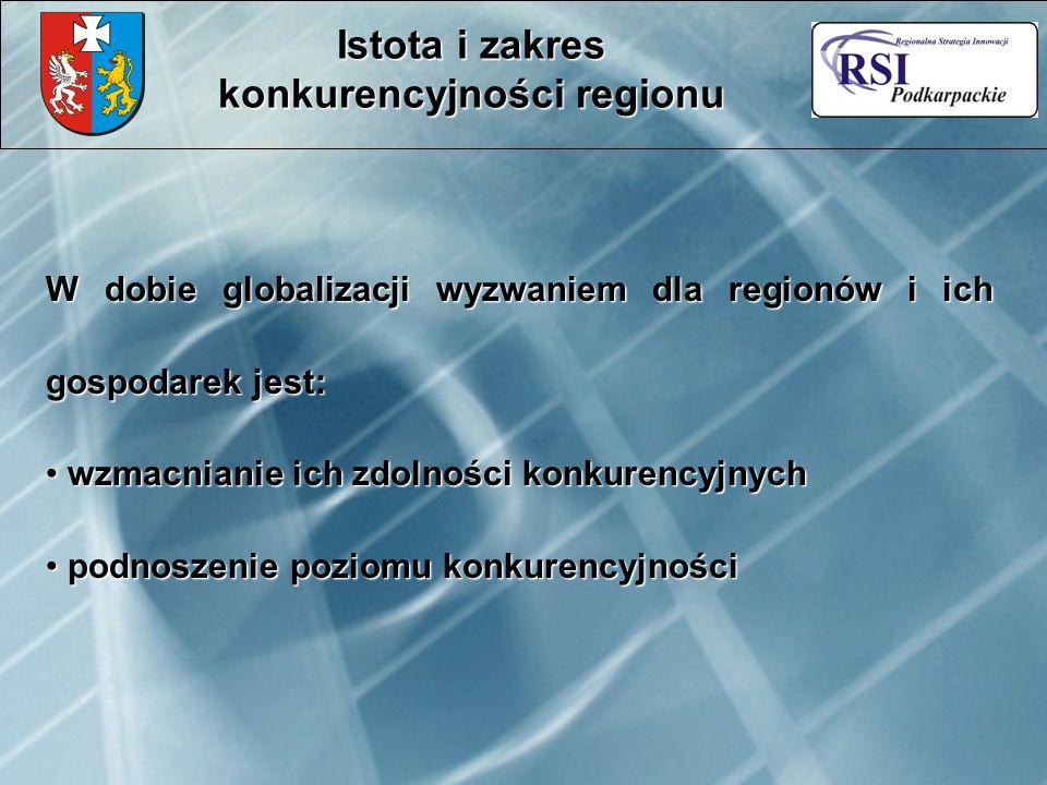 W dobie globalizacji wyzwaniem dla regionów i ich gospodarek jest: wzmacnianie ich zdolności konkurencyjnych wzmacnianie ich zdolności konkurencyjnych podnoszenie poziomu konkurencyjności podnoszenie poziomu konkurencyjności Istota i zakres konkurencyjności regionu
