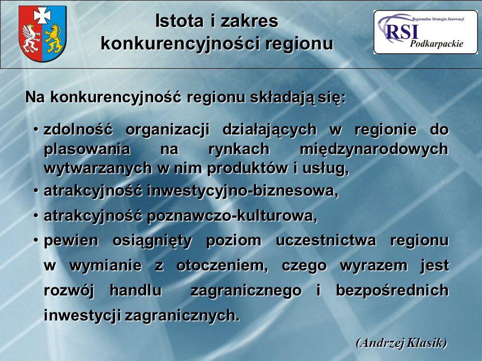 Na konkurencyjność regionu składają się: zdolność organizacji działających w regionie do plasowania na rynkach międzynarodowych wytwarzanych w nim produktów i usług,zdolność organizacji działających w regionie do plasowania na rynkach międzynarodowych wytwarzanych w nim produktów i usług, atrakcyjność inwestycyjno-biznesowa,atrakcyjność inwestycyjno-biznesowa, atrakcyjność poznawczo-kulturowa,atrakcyjność poznawczo-kulturowa, pewien osiągnięty poziom uczestnictwa regionu w wymianie z otoczeniem, czego wyrazem jest rozwój handlu zagranicznego i bezpośrednich inwestycji zagranicznych.pewien osiągnięty poziom uczestnictwa regionu w wymianie z otoczeniem, czego wyrazem jest rozwój handlu zagranicznego i bezpośrednich inwestycji zagranicznych.