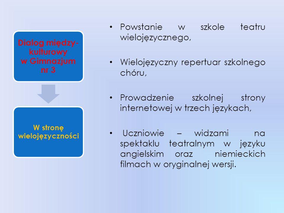 Powstanie w szkole teatru wielojęzycznego, Wielojęzyczny repertuar szkolnego chóru, Prowadzenie szkolnej strony internetowej w trzech językach, Ucznio